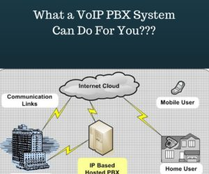 What a VoIP PBX System Can Do For You
