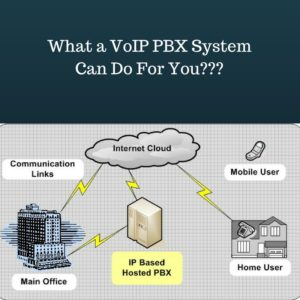 Read more about the article What a VoIP PBX System Can Do For You