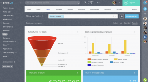 CRM Dashboards in Bitrixcrm