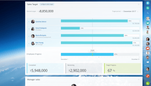 Sales targets and quotas in BitrixCRM